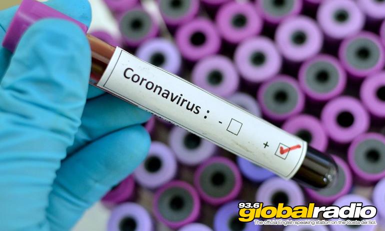 Coronavirus Cases Close To 10000 In Spain